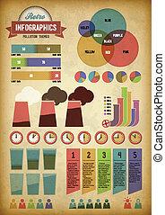 canaux transmission, retro, infographics