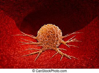 Cancer Anatomy Concept
