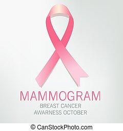 cancer awarness symbol