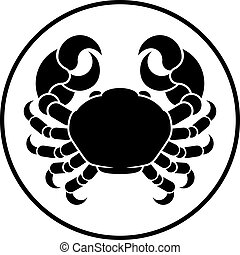 Cancer Horoscope Zodiac Sign Crab