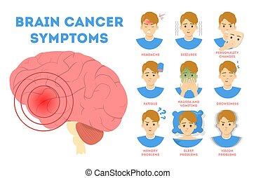 cancer, infographic., symptômes, cerveau, vision, nausée