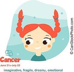 Cancer. Kids zodiac. Children horoscope sign. Astrological symbols in cartoon style