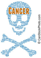 Cancer word cloud shape