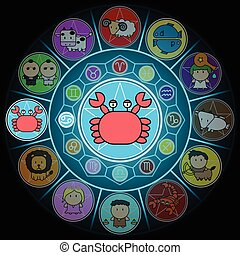 Cancer Zodiac in Center Circle of horoscope signs Cartoon icon vector on black background