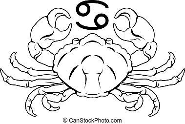 cancer, zodiaque, horoscope, signe astrologie
