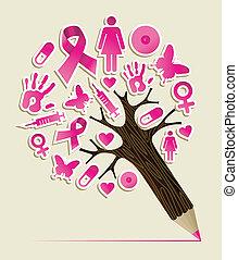 cancro, concetto, educazione, consapevolezza seno