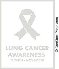 cancro polmone, consapevolezza