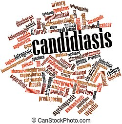 Candidiasis - Abstract word cloud for Candidiasis with...