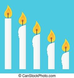 Candle Burning Stage Set