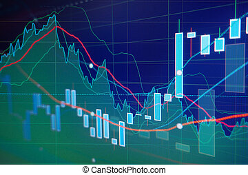 Candle graph charts of stock market
