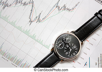 candle stick chart and watch.