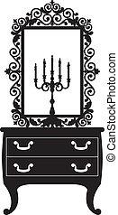 candlestick, 以及, mirrow
