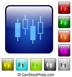 Candlestick chart color square buttons