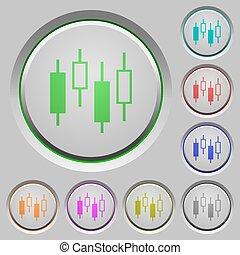 Candlestick chart push buttons