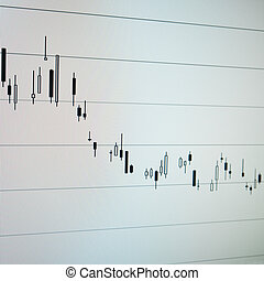 candlestick chart, chart analysis of a share