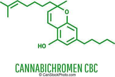 Cannabichromene CBC , also called cannabichrome, ...