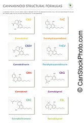 Cannabinoid Structural Formulas vertical business ...