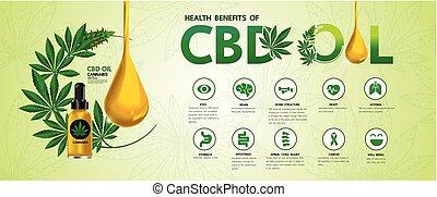 cannabis, vecteur, santé, avantages