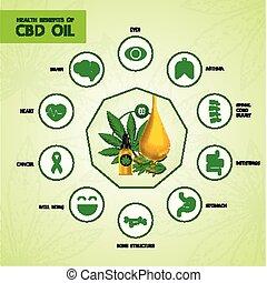cannabis, vektor, gesundheit, vorteile