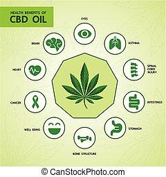 cannabis, vetorial, saúde, benefícios