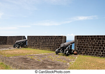 Cannons Aimed Out to Sea with Cannonball - Cannons aiming...