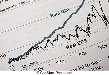 Graph - Photo of GDP Graph.