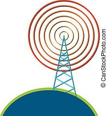 Satellite design