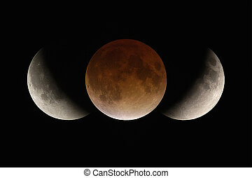 Lunar Eclipse Composite illustrating the size of the Earths...