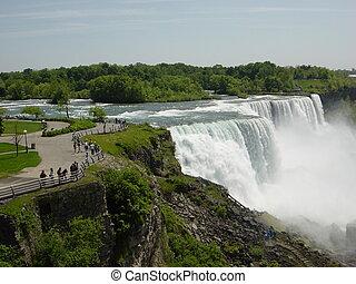 Niagara Falls - USCanada