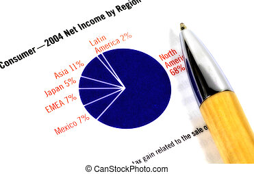 Pie Chart 2 - Pie Chart and a Pen