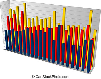 3d bar chart - Complex 3d multilayered barchart