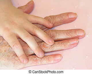 Two hands - Elderly hand with a child's hand.