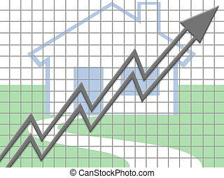 Real estate rise chart