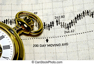 Market Timing - Gold Pocketwatch and a Stock Chart