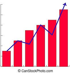 Business Success Chart