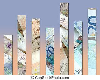 Money chart - Money bar chart