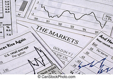 The Markets - Financial Related Charts