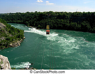 Niagara whirlpool - One of the interesting attraction of the...