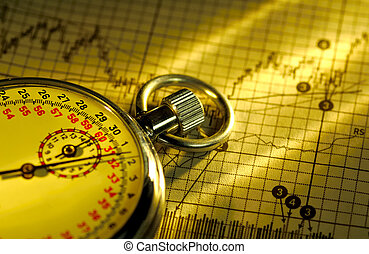 Market Timing - Stock Chart and a Stopwatch