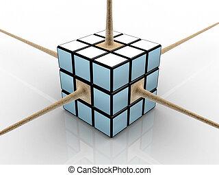 3d Rubik's cube #2