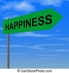 Road to happiness sign