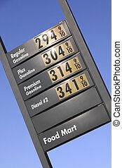 gas, precios