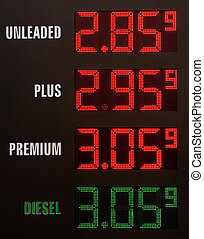 Gas prices - Electronic display