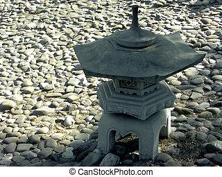 日本語, ランタン