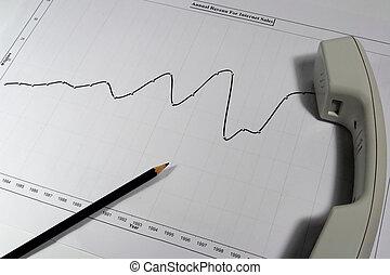 Telecommunication Growth