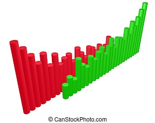 3D-Two charts red and green