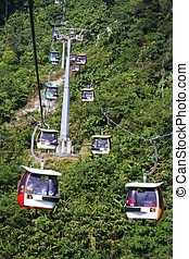 Cable car - Genting highland cable car