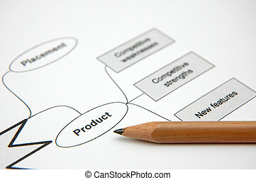 Planning - Marketing Strategy - Photo showing pencil with a...