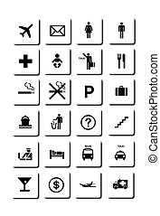 Useful signs - signs
