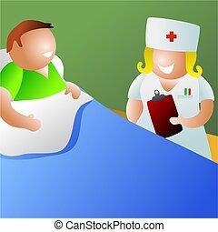 区, 看護婦